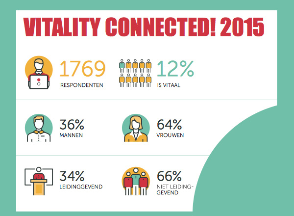 Vitality-Connected-2015-20687